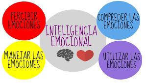 EDUCACIÓN EMOCIONAL CURSO 19-20